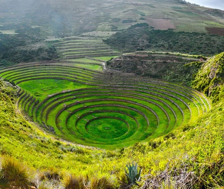 Sacred Valley of the Incas Day Trip
