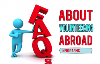 FAQs About Volunteering Abroad | Infographic