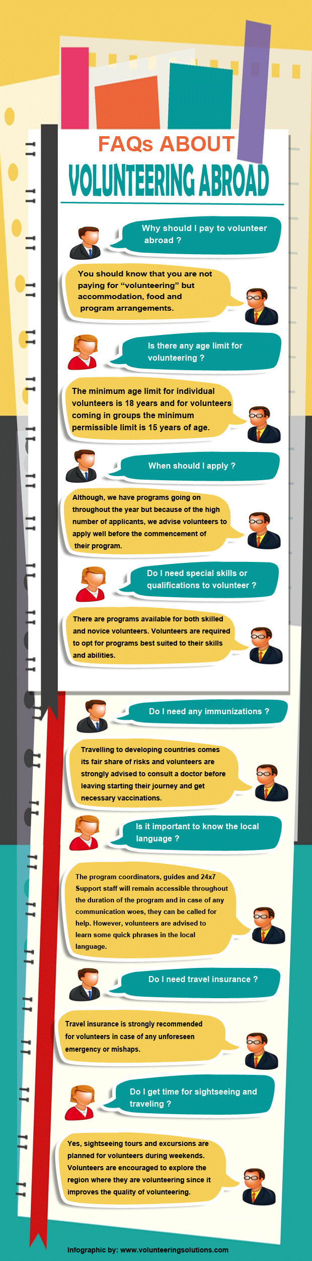 FAQs about volunteering abroad infographic